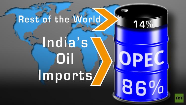 قد تنقذ الأسعار الهند تبني مستودعات استراتيجية لتخزين النفط