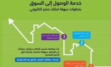 الدعم الكامل من وزارة العمل و وزارة التجارة للمنشآت الصغيرة والمتوسطة