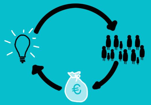هل يحقق التمويل الجماعي التغيير المرجو في العالم العربي؟