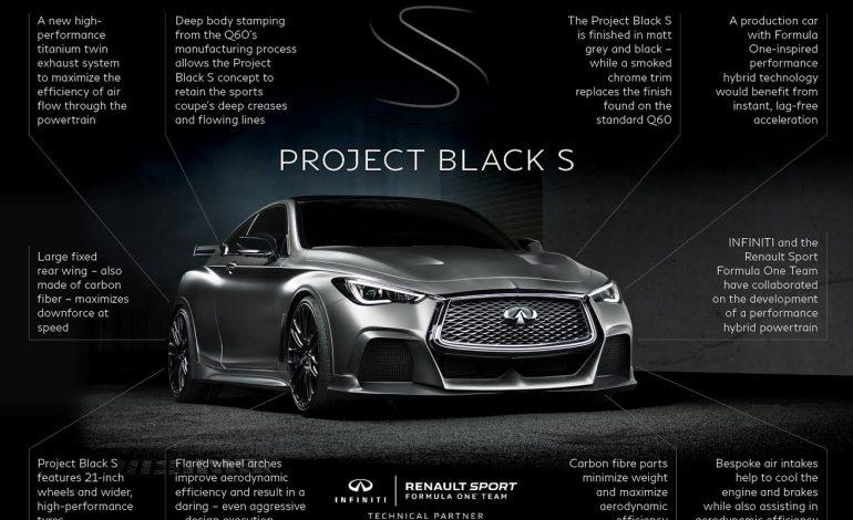 مشروع بلاك اس (Project Black S):  مجموعة جديدة من طرازات الأداء العالي من إنفينيتي