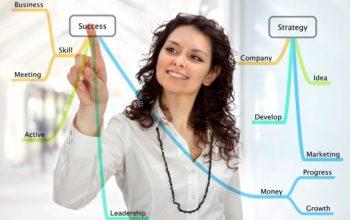 دور المرأة في عالم الأعمال والفرص المتوفرة