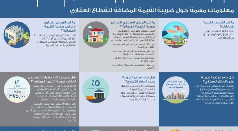 العقارات السكنية في الإمارات معفاة من ضريبة القيمة المضافة