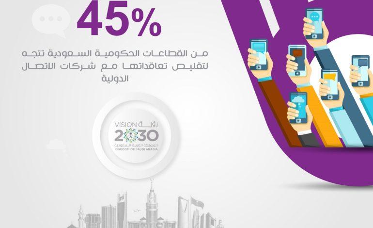القطاعات الحكومية السعودية تقلّص تعاقداتها مع شركات العلاقات العامة العالمية