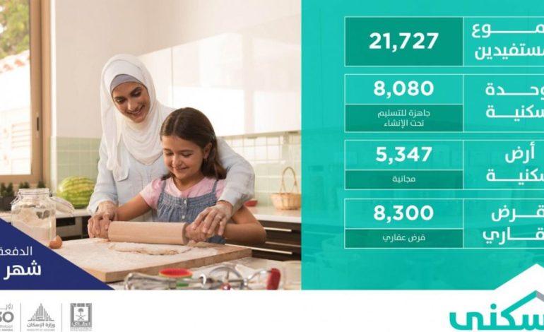"""الإسكان السعودية تخصص 21727 منتجاً سكنياً وتمويلياً لمستفيدي """"سكني"""" خلال مارس"""