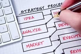 5 اسئلة لتطوير استراتيجية أعمالك