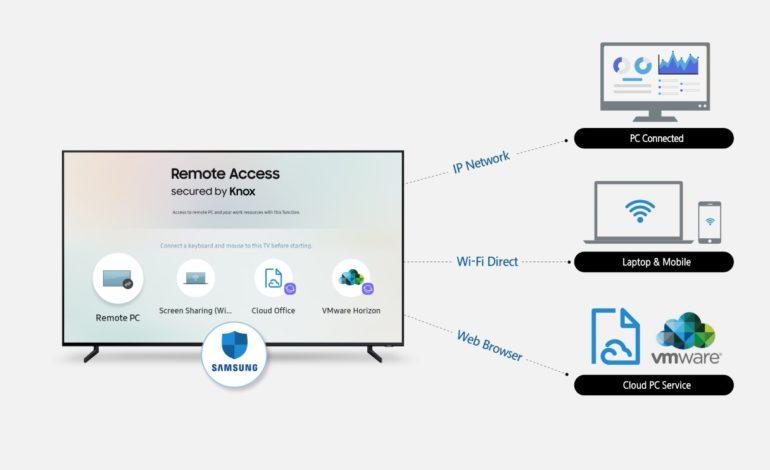 سامسونج تطلق خدمة التوصيل عن بعد واستخدام الإنترنت في أجهزتها الذكية للعام 2019
