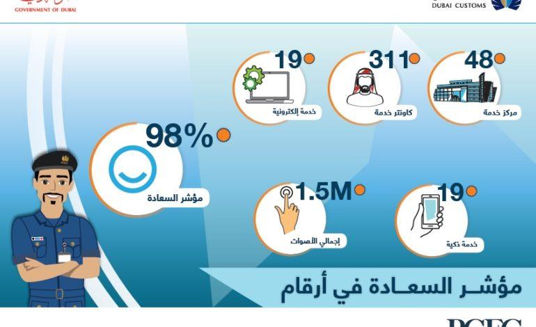 جمارك دبي تقفز إلى قمة جديدة في اسعاد المتعاملين بنسبة 98% على مؤشر السعادة 2018