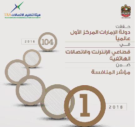 الإمارات الأولى عالميا في مؤشر المنافسة بقطاعي الإنترنت والاتصالات الهاتفية