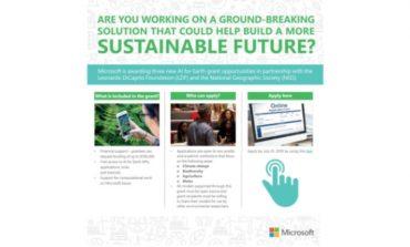 شراكة مايكروسوفت ومؤسسة ليوناردو دي كابريو لتمكين صناع التغيير فى الشرق الأوسط وإفريقيا