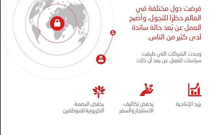 تقرير مؤسسة دبي للمستقبل لما بعد كوفيد 19: العمل عن بعد … خيار مستقبلي مستدام وفعّال