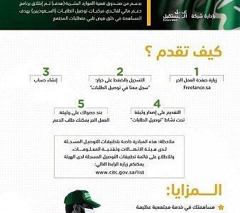 """هدف"""" يطلق مبادرة جديدة لدعم السعوديين العاملين في توصيل الطلبات من خلال التطبيقات"""