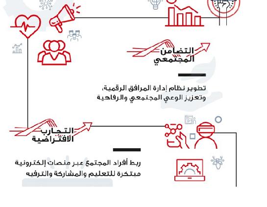 """خالد بن محمد بن زايد يطلق برنامج """" أبوظبي تلهم """""""