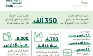 """برنامج """"معاً نحن بخير"""" يجسد قيم الكرم والعطاء المتأصلة في مجتمع أبوظبي"""