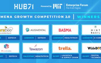 """منتدى MIT لريادة الأعمال  وHub71 يختاران ثماني شركات ناشئة من المنطقة للفوز بالنسخة الثانية لـ """"مسابقة Hub71 للنمو """""""