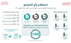 حمدان بن محمد: أمن وسلامة المجتمع أولوية محمد بن راشد