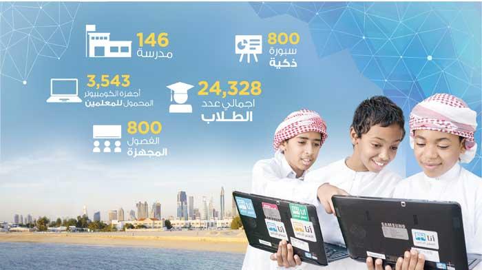 نموّ الابتكارات التقنية التعليمية في موسم العودة للمدارس في الإمارات