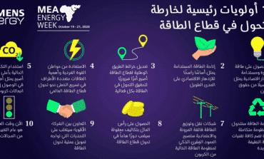 أسبوع سيمنس للطاقة يحدد 10 أولويات رئيسية للتحول الناجح في القطاع