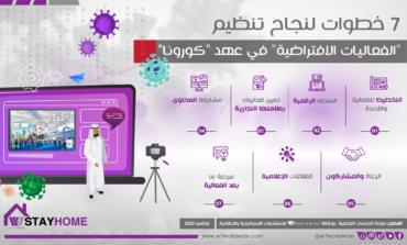 """7 خطوات لنجاح تنظيم """"الفعاليات الافتراضية"""" في عهد """"كورونا"""