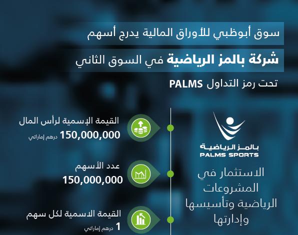 سوق أبوظبي للأوراق المالية يدرج شركة بالمز الرياضية في منصة السوق الثاني