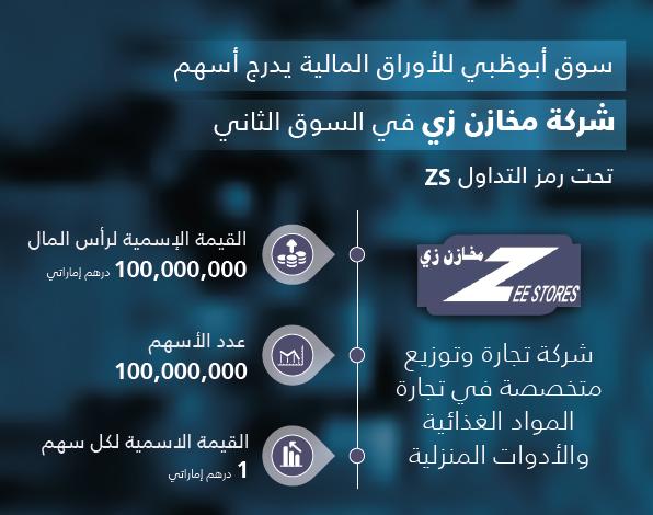 سوق أبوظبي للأوراق المالية يدرج شركة مخازن زي في منصة السوق الثاني