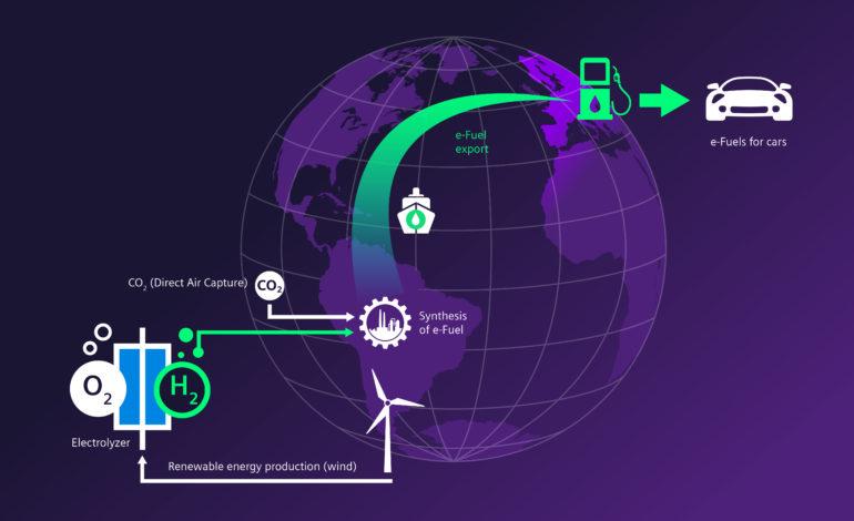 سيمنس للطاقة وبورشه، بالتعاون مع شركائهما، يحرزان تقدّماً في تطوير وقود كهربائي صديق للبيئة