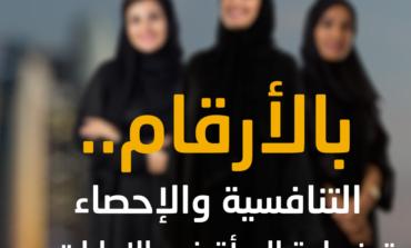 """بالأرقام.. """"التنافسية والإحصاء"""" تبرز ريادة المرأة في الإمارات"""