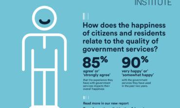 90٪ من المواطنين والمقيمين في دولة الإمارات سعداء بالخدمات الحكومية