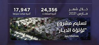 """سكني"""" يكشف استمرار أعمال البناء في 64 مشروعاً.. وإصدار 467 ألف """"شهادة تصرفات عقارية"""