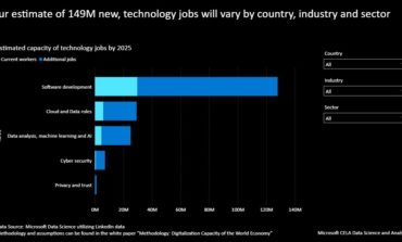 مايكروسوفت تُمكن أكثر من ربع مليون مهني وخبير في الإمارات  بالمهارات الرقمية خلال فترة جائحة كوفيد-19