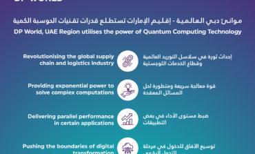 موانئ دبي العالمية - إقليم الإمارات، الأولى في المنطقة في استطلاع فوائد تقنيات الحوسبة الكمية