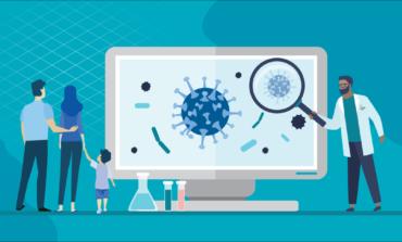 شركة كويتية تقدم علاج منزلي مضاد للفيروسات بحلول صيف 2021
