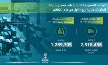موانئ السعودية تسجل 2,5 مليون حاوية كأعلى معدل لمناولة الحاويات خلال الربع الأول