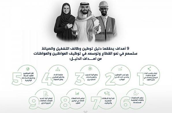 9 أهداف لدليل توطين وظائف التشغيل والصيانة تسهم في توظيف المواطنين والمواطنات