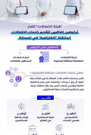 """هيئة الاتصالات تصدر ترخيصين إضافيين لتقديم خدمات الاتصالات المتنقلة """"الافتراضية"""" في المملكة"""