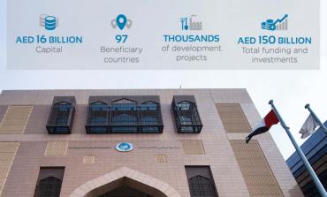 150 مليار درهم تمويلات واستثمارات صندوق أبوظبي للتنمية في 97 دولة