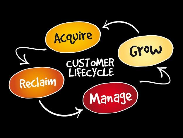4 نصائح من الخبراء لتحقيق مبيعات متكررة لشركتك الناشئة