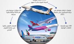 """سيف السويدي : 24.5 % نموا في الحركة الجوية .. و""""الطيران الإماراتي"""" يحلق بأجنحة """"إكسبو"""""""